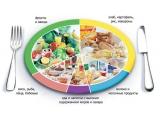 База отдыха Заимка - иконка «питание» в Кугеси